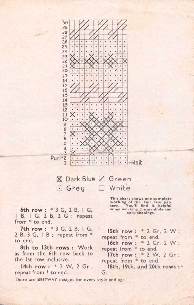 6f3d3b261509 Vintage Knitting Pattern Archive